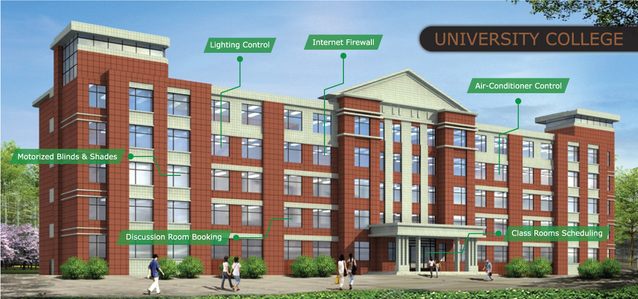 University College Energy Management, Facility Booking and Intercom