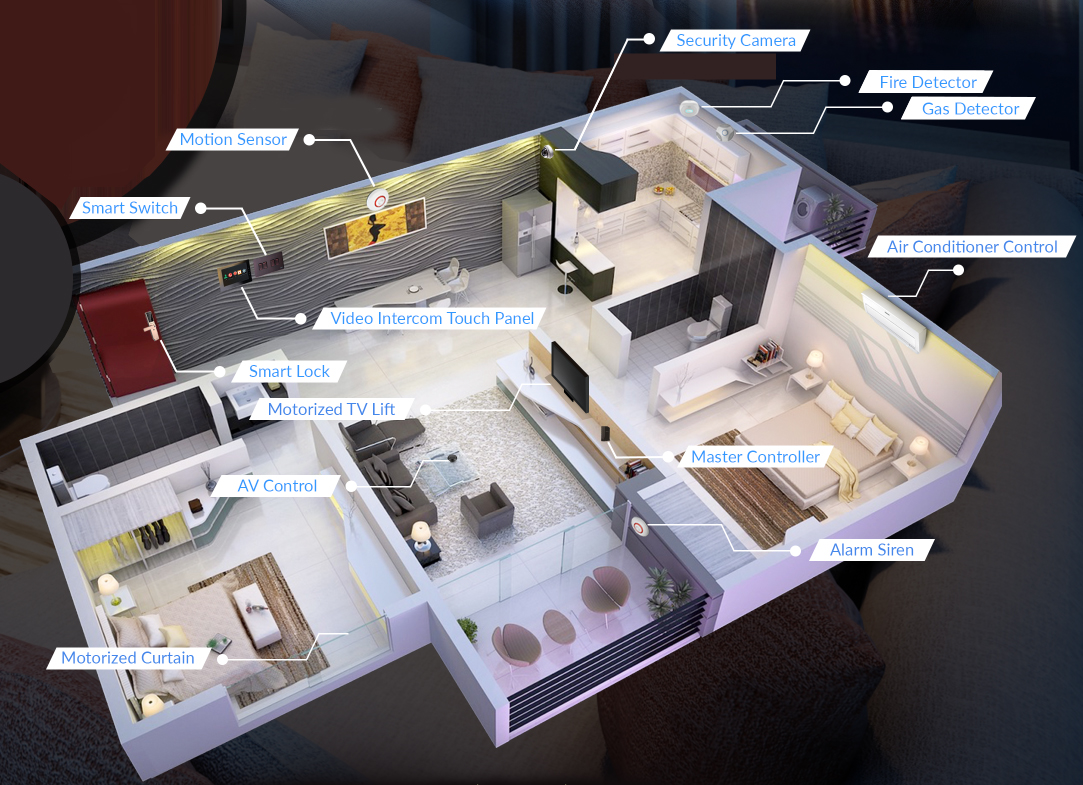 VYROX 3D Smart Home