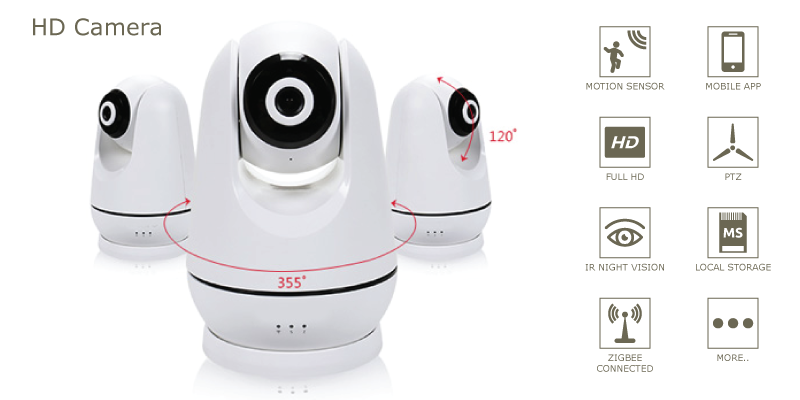HD Camera with motion sensor, mobile app, PTZ, IR night vision and more
